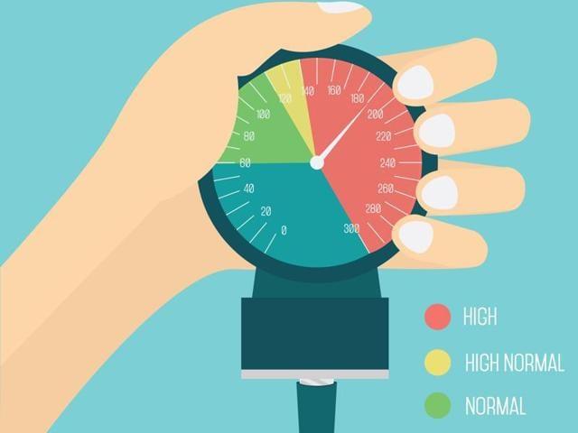 High Blood Pressure,BP,Air Pollution
