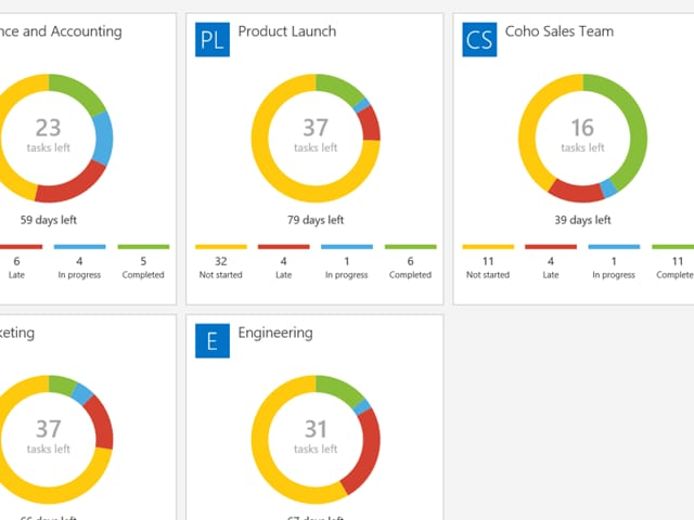 The Planner app can be used in a browser or as a phone app. While the preview was launched in December, the company is rolling it out to everyone now as a part of the Office 365 suite.