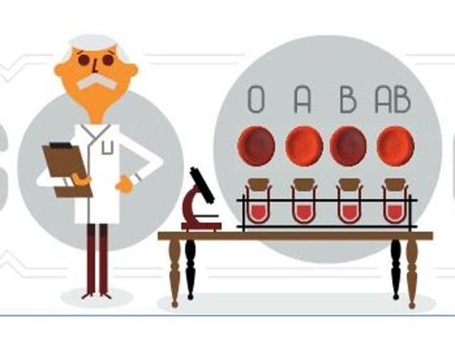 Karl Landsteiner,Google doodle,Blood group discoverer