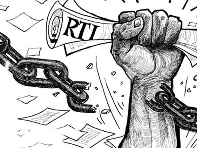 CIC,RTI Act,Congress