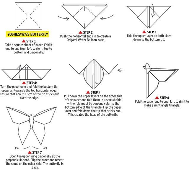 A Beginners Guide To Origami