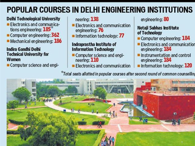 Common counselling,Delhi engineering colleges,DTU