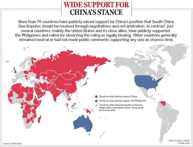 Does india back china on south china sea beijing seems convinced world map on front page of state run china daily shows india with the incorrect depiction of its boundary among countries backing chinas stance on gumiabroncs Gallery
