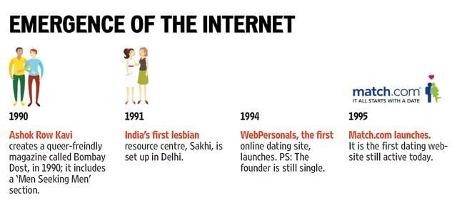 The talk  will examine the intersection of technology with dating  love and erotica  Hindustan Times