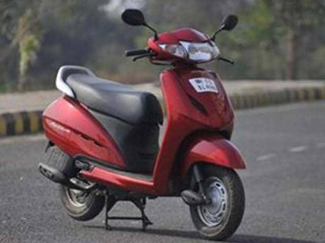 Honda Activa,Hero Splendor,Honda Motorcycles & Scooter India
