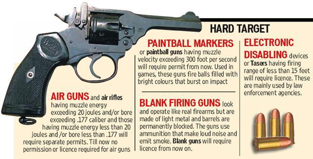 Firearm laws get tougher, even airguns need permit | india news ...