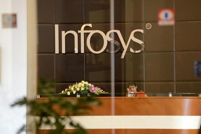 Infosys,stock,RBS