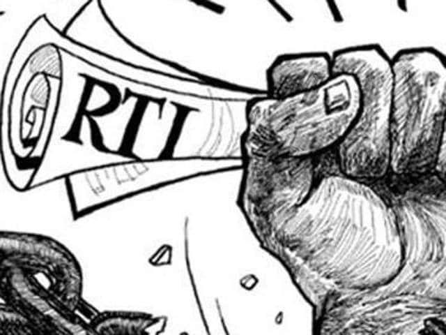 RTI Act,Ludhiana officials,Rohit Sabharwal