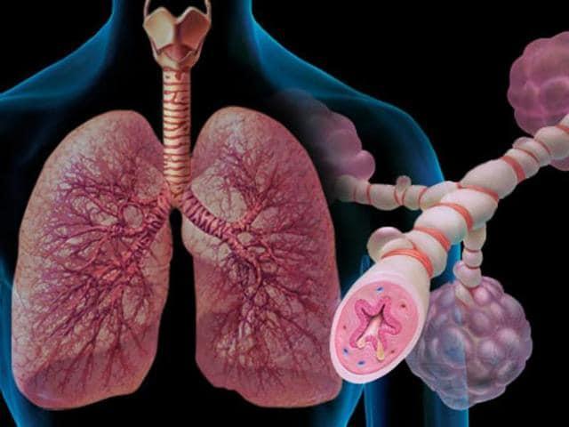 Small foetal size,Small foetal size asthma,asthma