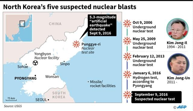 Four questions and answers about North Korea's latest ...