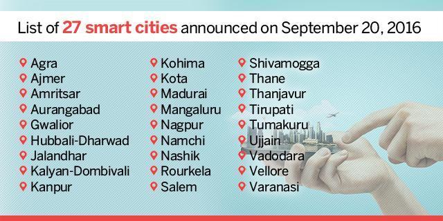 Modi S Constituency Varanasi Among 27 Cities In 3rd Smart Cities