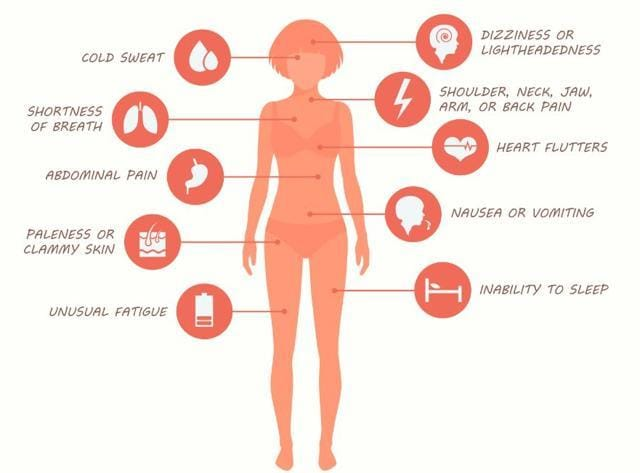 Women watch out for these heart attack symptoms for timely warning signs of a heart attack shutterstock ccuart Choice Image
