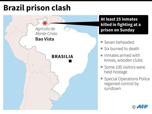 Map locating Bao Vista in Brazil where at least 25 inmates were killed in a prison clash on Sunday.