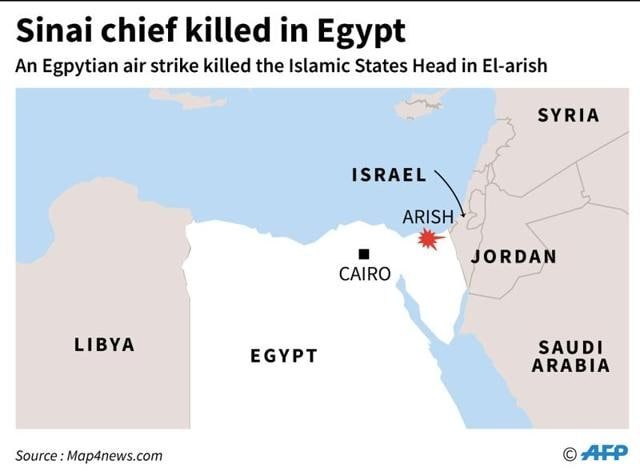 Egypt,North sinai province,islamic state