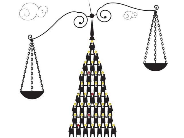 Gender imbalance,indian juduciary,women advocates