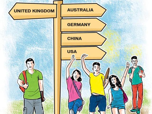 Indian students are now picking Germany, Australia and even China for higher education.