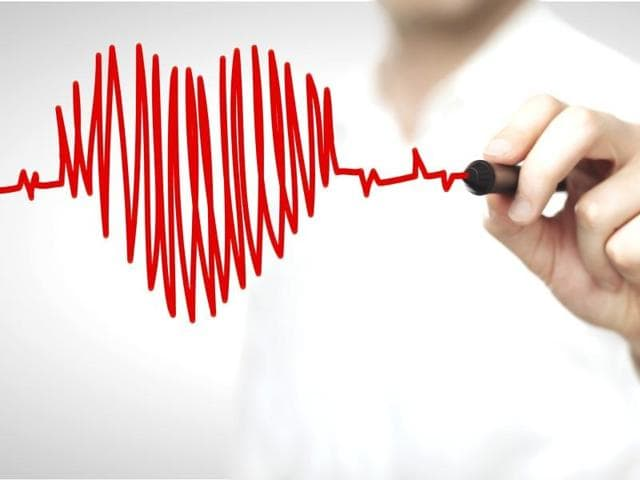 Heart attack,Heart attack risk,Cardiovascular disease