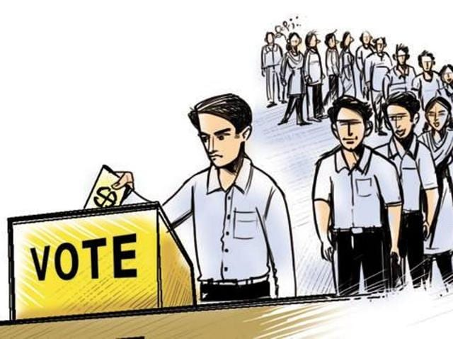 About 80% of the state's population will vote in the elections for the civic bodies, including 26 district councils and 10 municipal corporations, in next four months.