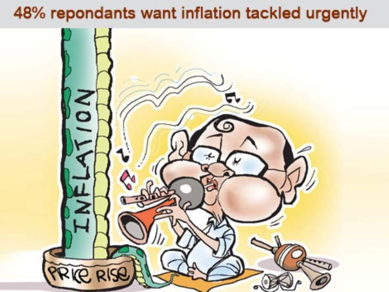 48% repondants want inflation tackled urgently
