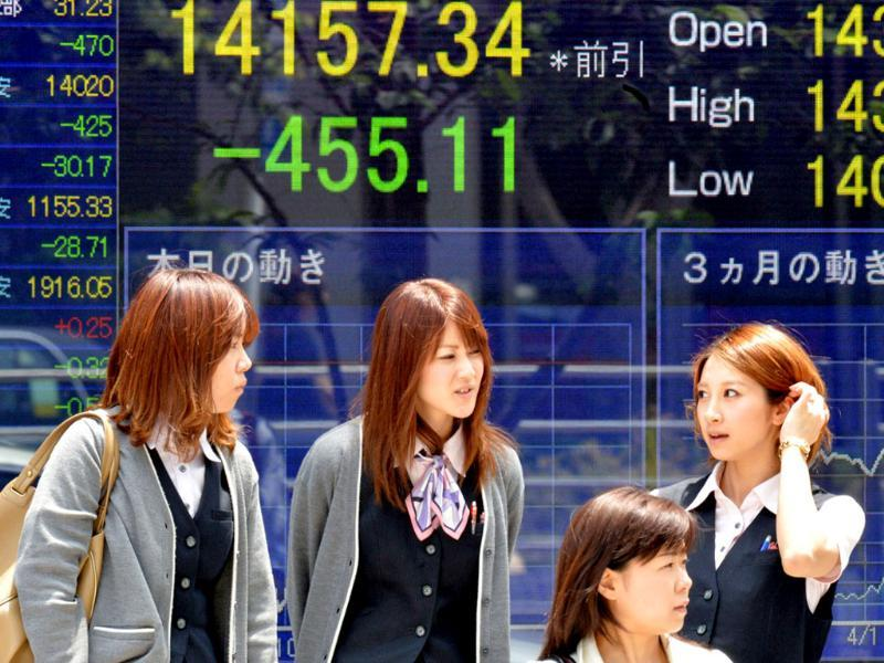 Pedestrians walk past a share prices board in Tokyo. Japan's share prices dropped 3.11%, or 455.11 points, to close at 14,157.34 points by the morning break at the Tokyo Stock Exchange on profit taking following a rollercoaster session last week that saw a 7.3% drop. AFP