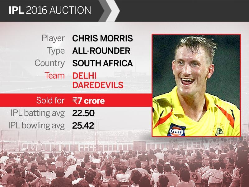 South African pacer Chris Morris was rewarded for his past heroics in the previous two seasons of the IPL. He was picked by Delhi Daredevils for Rs 7 crore. (HT Photo)