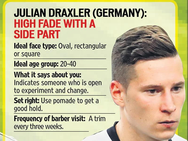 Julian Draxler sports a high fade with a side part.