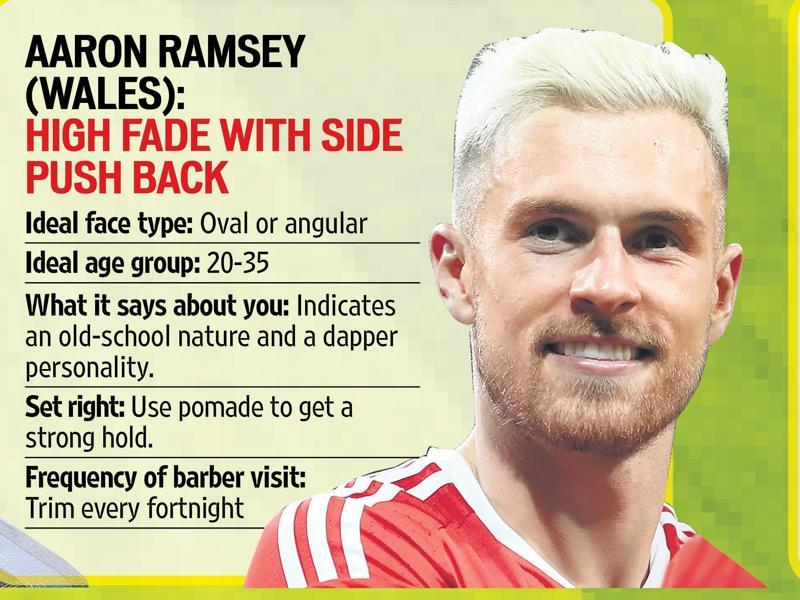 Aaron Ramsey's platinum blonde shock of hair is styled as a high fade with a side push back.