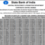 SBI Clerk Mains exam 2019: Second provisional waiting list released at sbi.co.in