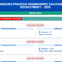 AP Grama Sachivalayam answer key 2020 released at gramasachivalayam.ap.gov.in, raise objections before October 3