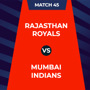 IPL 2020 - MI Vs RR, 1st innings: Live Updates: Score after 5 overs