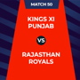 IPL 2020 - KXIP Vs RR, 2nd innings: Live Updates: Score after 5 overs