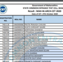 MAH- M.Arch, B HMCT, MHMCT CET 2020 results declared at cetcell.mahacet.org