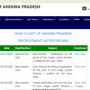 AP High Court Recruitment 2021: 55 vacancies of civil judge under direct recruitment on offer, here's direct link