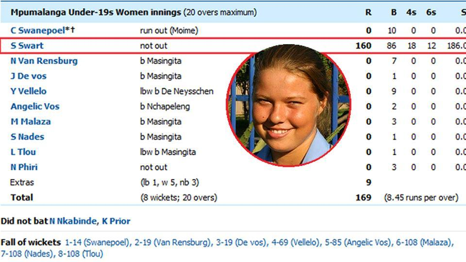Shania-Lee Swart put in a one-woman show as she smashed 160 out of her team's 169 in an Under-19 match in South Africa.