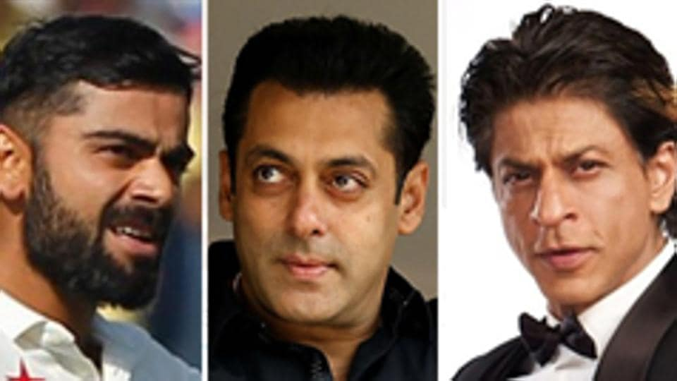 Virat Kohli has beaten Salman Khan and Shah Rukh Khan to top the Fame rankings in the Forbes magazine.