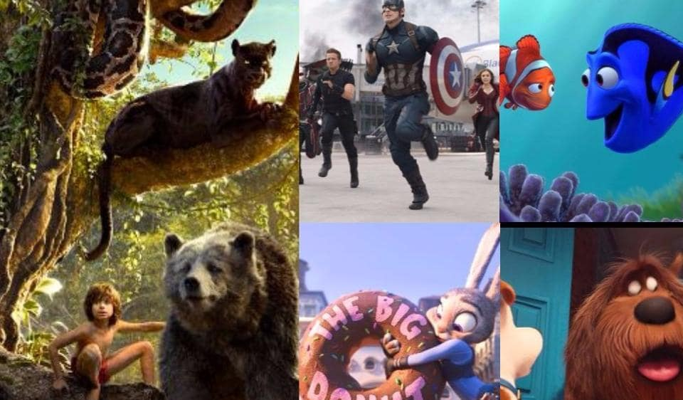 Hollywood,Captain America: Civil War,Finding Dory