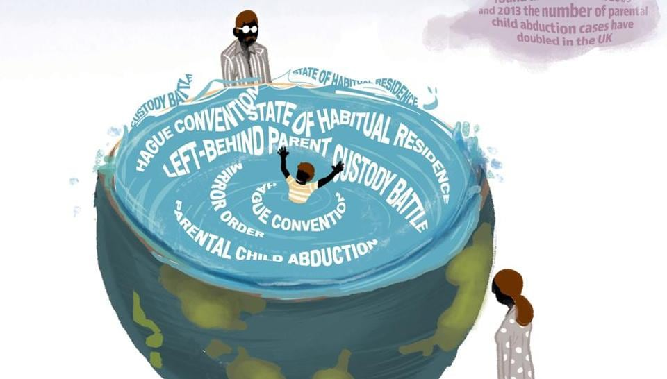 Parental Child Abduction,Hague Convention,Ministry of Women and Child Development