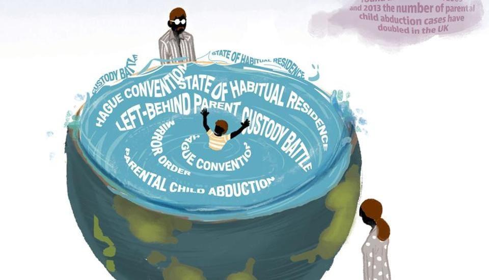 Parental Child Abduction,Hague Convention,Law Commission