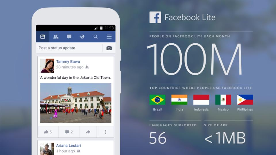 Facebook's app for users with spotty internet connections reaches 200 million users