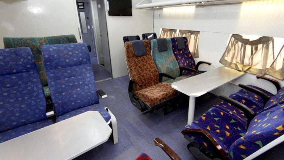 Antodaya Express,Indian Railways,Superfast Train