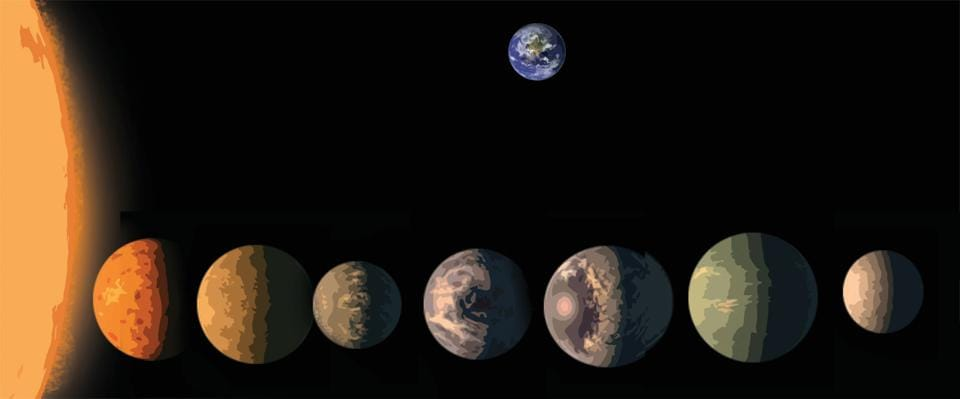 A representation of the TRAPPIST-1 planetary system