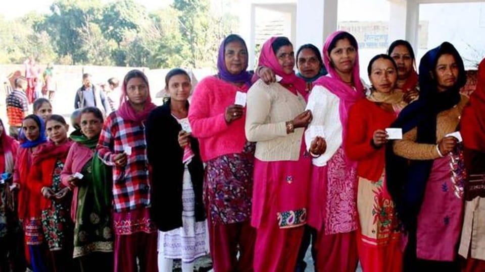 Shimla,municipal corporation,State election commission