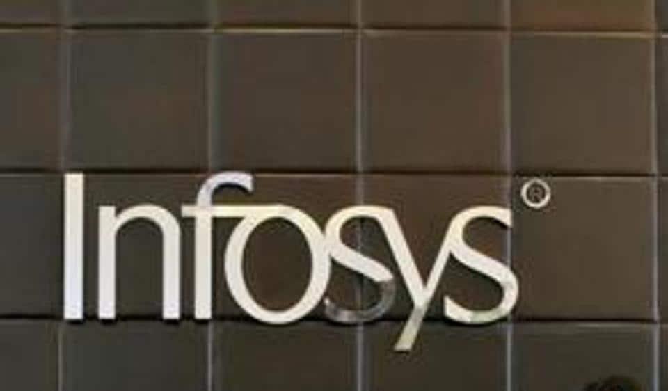 Infosys,Wipro,TCS