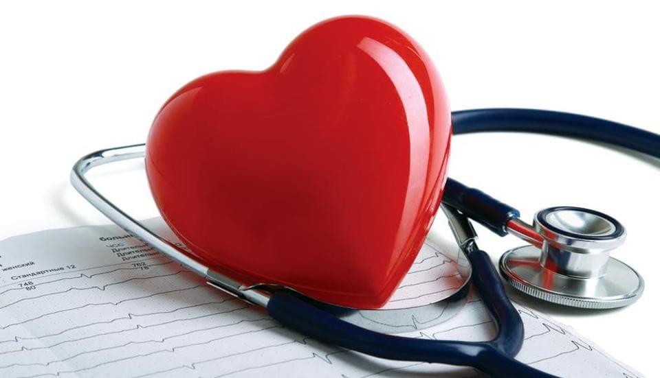 Mental stress,Heart disease,Depression