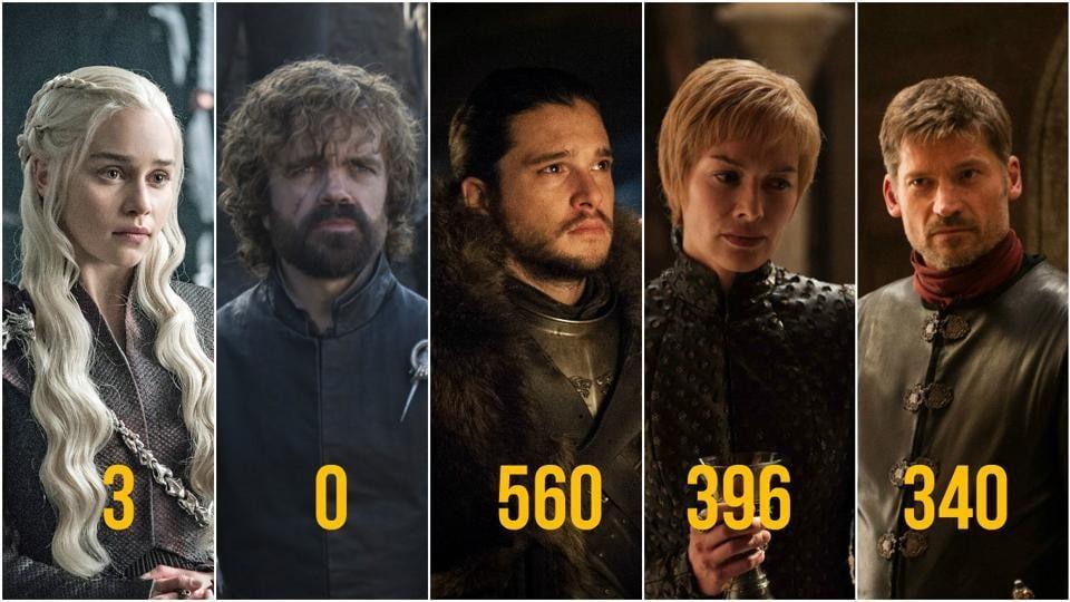 Emilia Clarke,Game of Thrones,Lena Headey