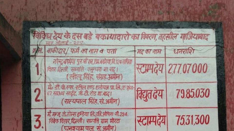The boards at the tehsil offices also list out the various heads under which payments are due.