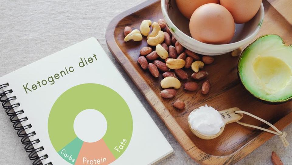 Keto diet,Ketogenic diet,Diet