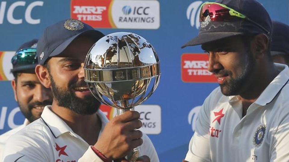 The Virat Kohli-led Indian cricket team are No.1 in International Cricket Council's Test rankings.