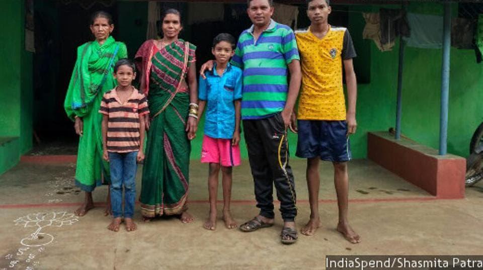 Sustainable development goals,India,Poverty