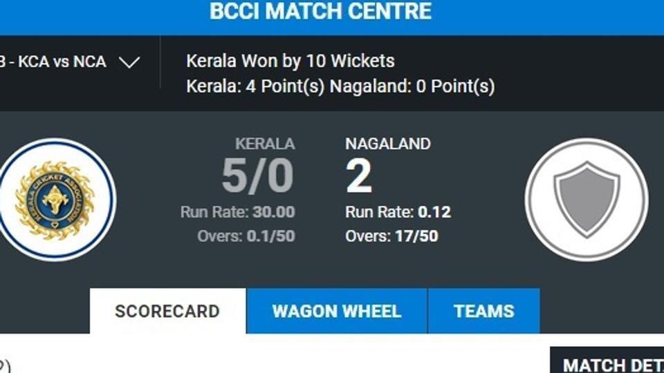 Opener Menka got Nagaland off the mark but what followed were nine ducks in their BCCIU-19 Women's League and Knockout Tournament match in Guntur.